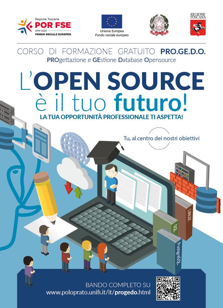 Corso per progettazione e gestione di database open source for Software di progettazione di mobili gratuito