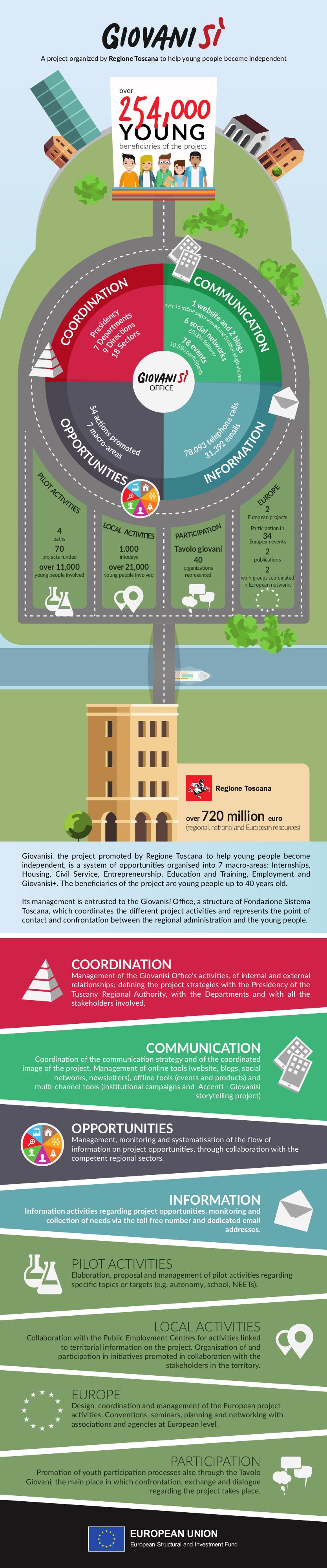 infografica-verticale-long-254000-ENG