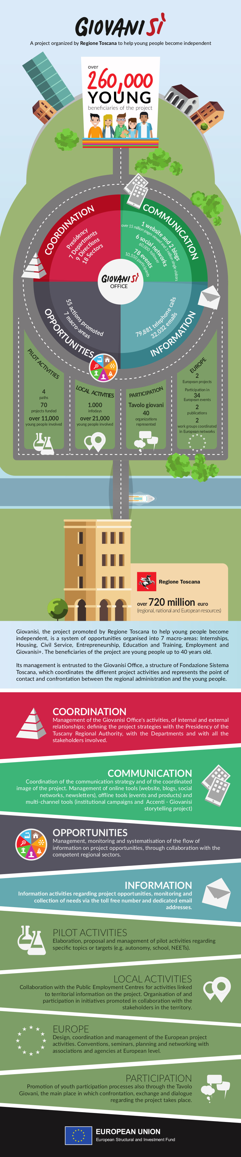 infografica-verticale-long-ENG-260000