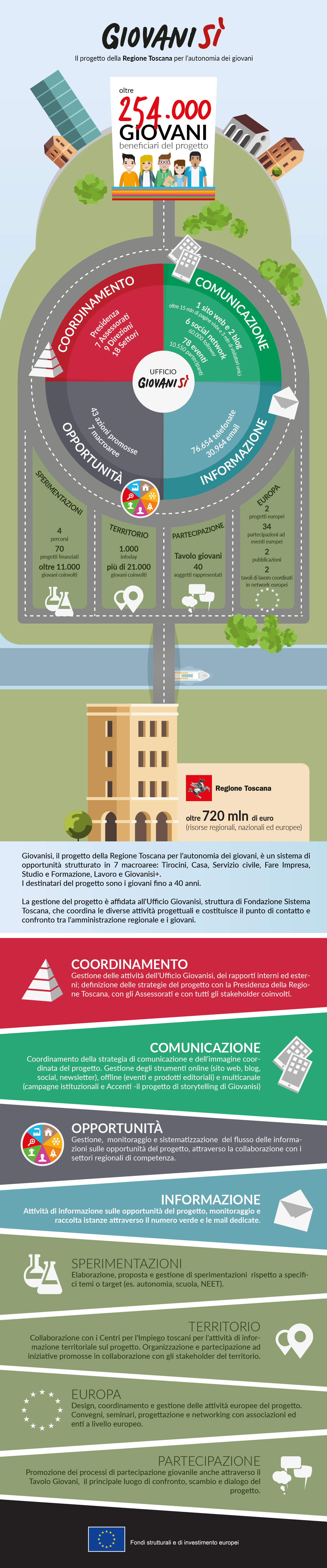 infografica-verticale-long-254000