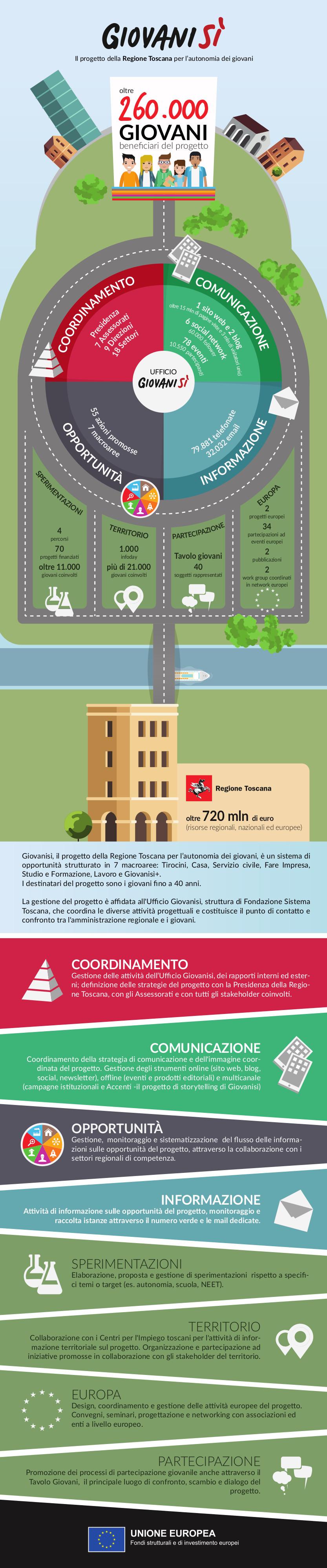 infografica-verticale-long-260000