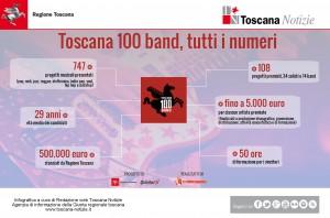 100band