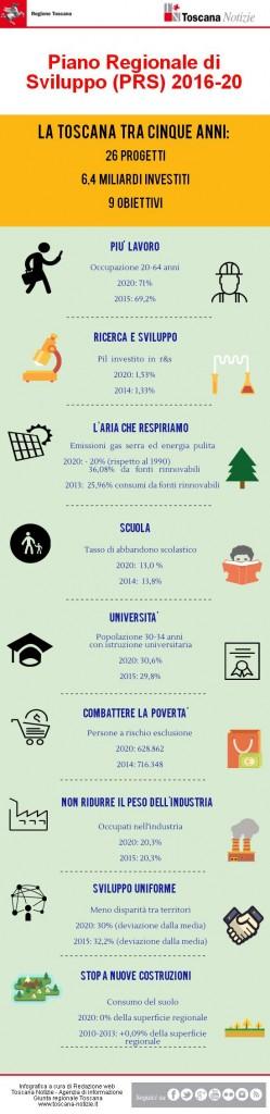 piano-regionale-di-sviluppo-2016-20 - v4
